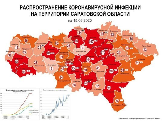В Саратове зарегистрирован 1501 больной коронавирусом: новая карта инфекции покраснела
