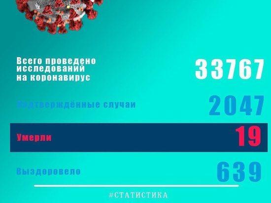 Число заболевших коронавирусом в Псковской области перевалило за 2000