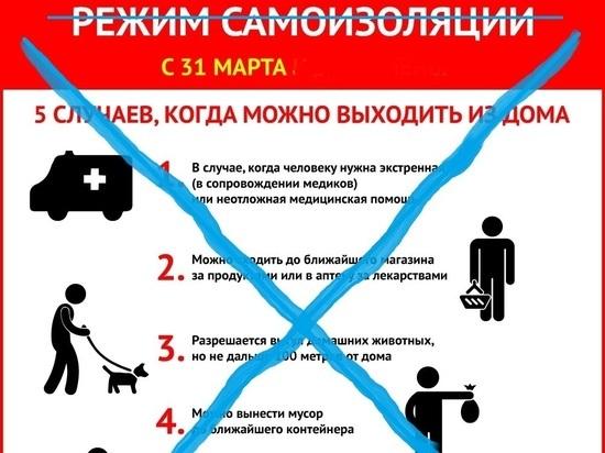 С 22 июня самоизоляция отменяется во всей Костромской области… Да, и в Буе тоже
