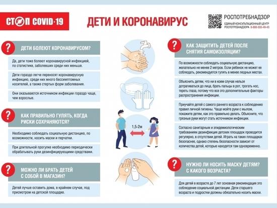 Роспотребнадзор рассказал, как защитить детей от коронавируса