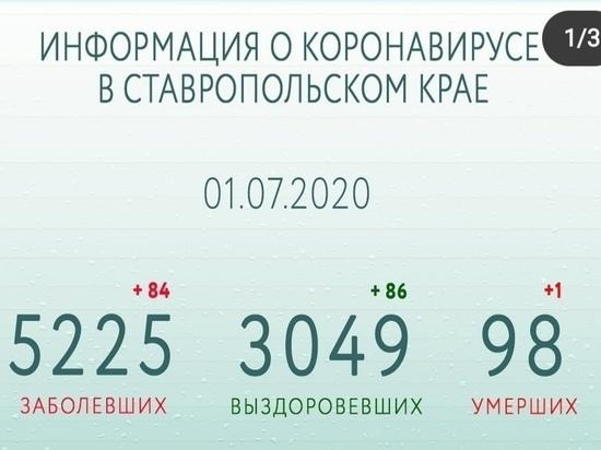 Губернатор Ставрополья: Важно не дать болезни запустить новый виток