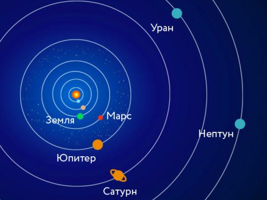 Астрономы спрогнозировали противостояние планет-гигантов