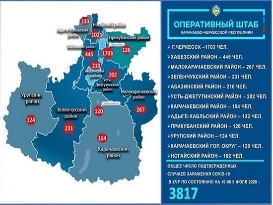 В Карачаево-Черкесии госпитализированы 402 covid-положительных пациента