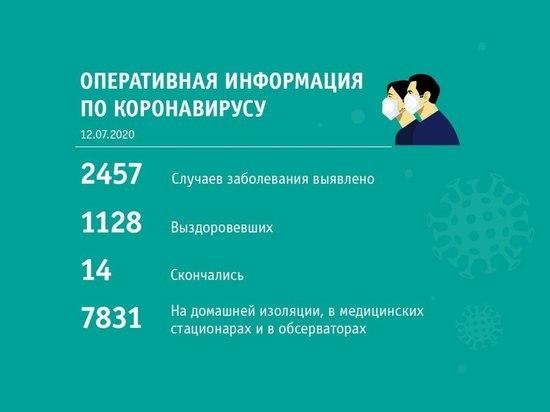 Число зараженных коронавирусом в Междуреченске продолжает расти