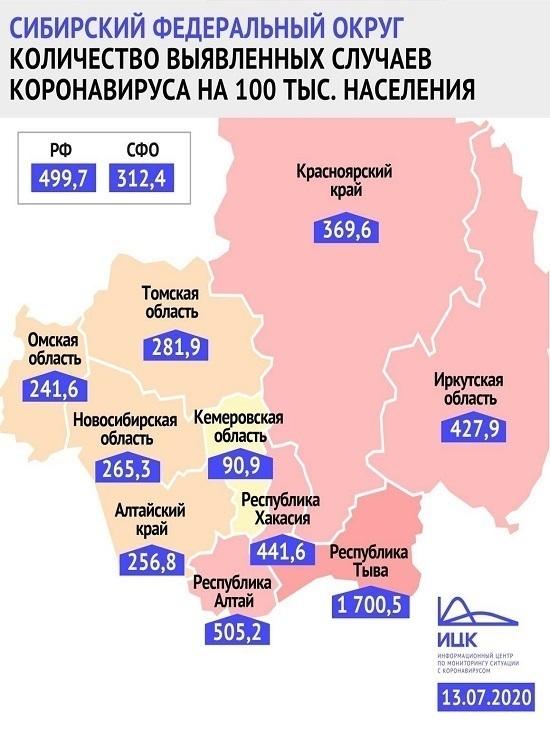 Кузбасс более полутора месяцев остаётся самым благополучным регионом Сибири по коронавирусу