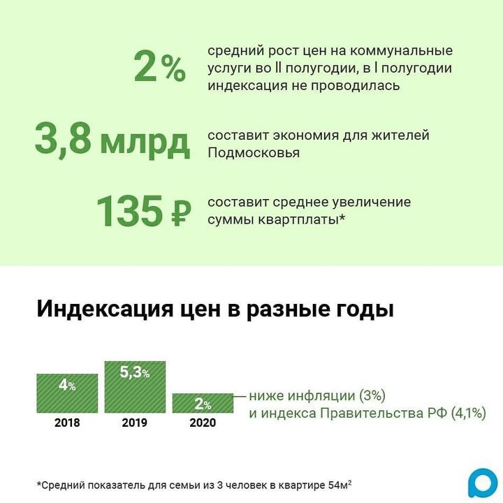 В Серпухове изменились тарифы на услуги ЖКХ