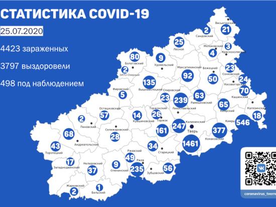 Новые случаи заражения COVID-19 обнаружили в восьми районах Тверской области