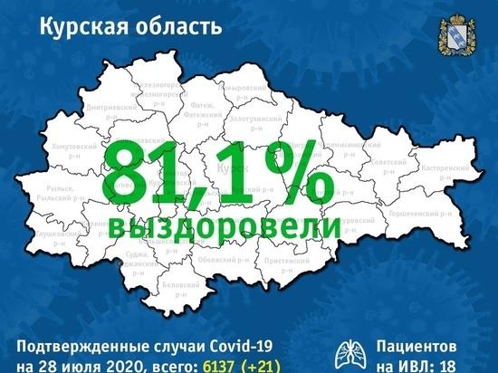 В Курске еще 105 человек побороли коронавирус