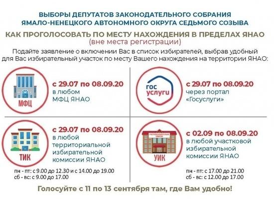 Жители Салехарда смогут проголосовать за кандидатов в Заксобрание в любой точке округа