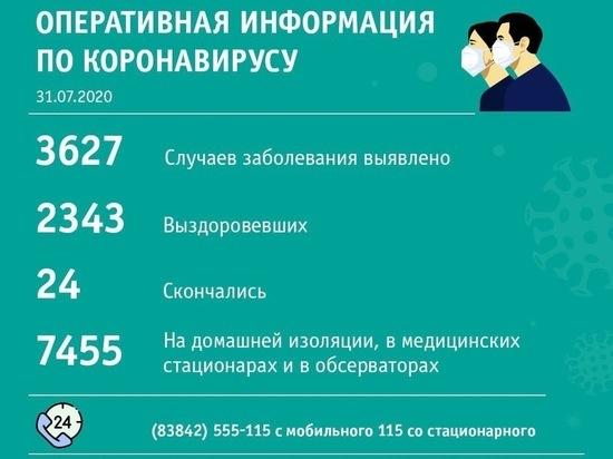 Новокузнецк оказался первым по числу заболевших коронавирусом за сутки
