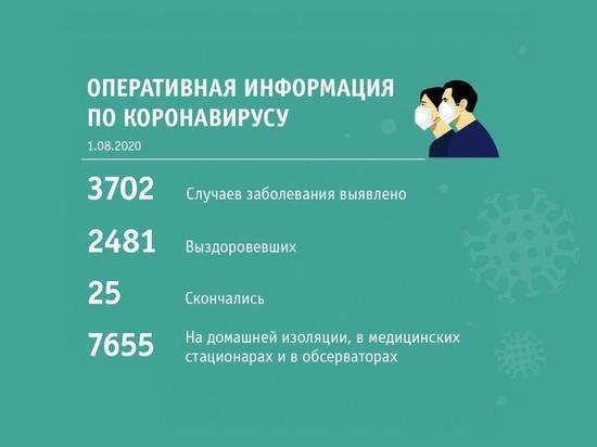 Более 40 случаев коронавируса выявили в Кемерове за сутки