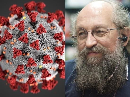 Анатолий Вассерман сравнил ситуации с коронавирусом в России и США
