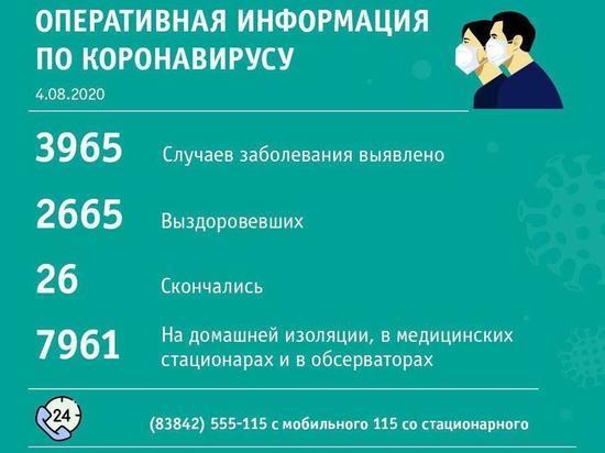 Междуреченск и Кемерово вновь оказались антилидерами в коронавирусной сводке