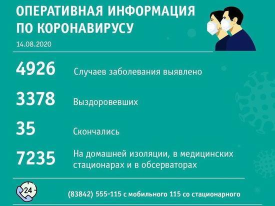 Кемерово с большим отрывом лидирует по числу заболевших COVID-19 в Кузбассе за сутки