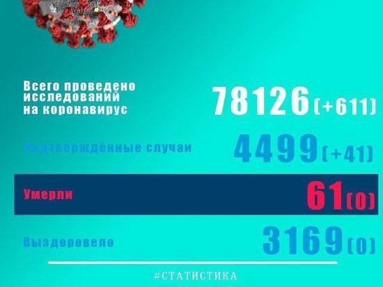 В двух очагах в Псковской области зафиксированы новые случаи заражения