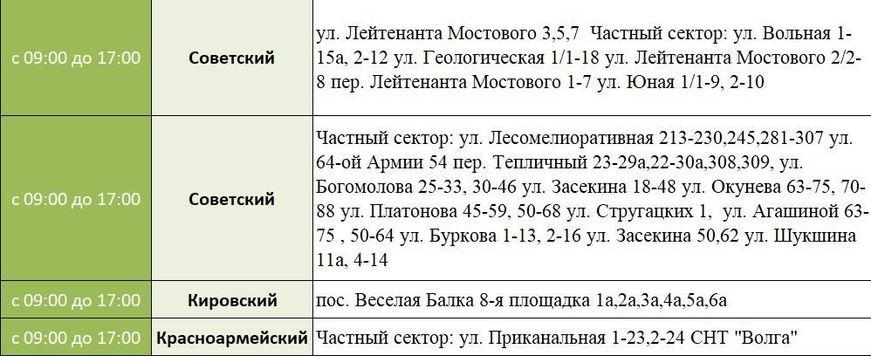 31 августа отключат свет в пяти районах Волгограда, фото-2