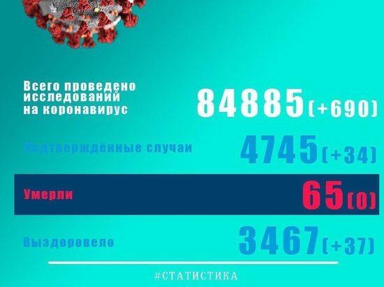 Новые случаи заражения зафиксированы в ковид-очагах в Псковской области