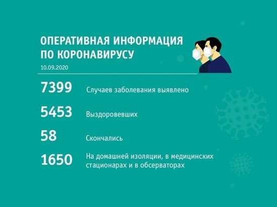Три кузбасских города вновь стали антилидерами по числу заболевших COVID-19 за сутки