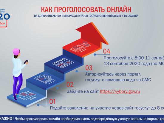 «Ростелеком» усовершенствовал систему дистанционного электронного голосования