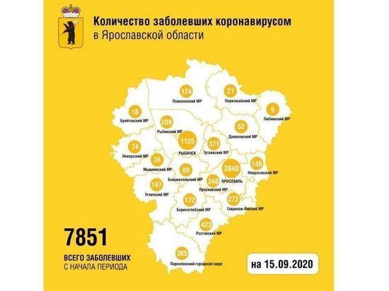 В Ярославской области коронавирус унес еще одну жизнь