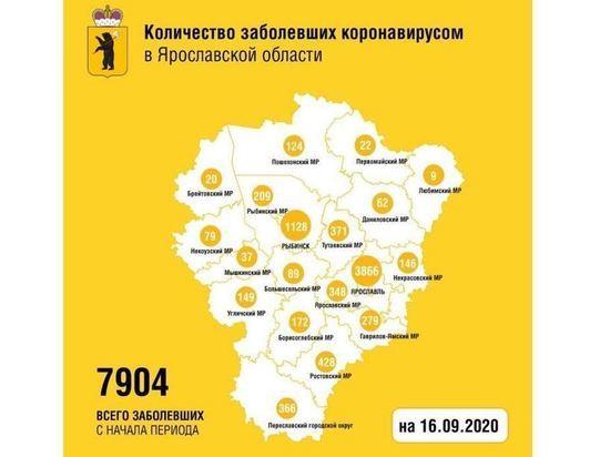 За сутки в Ярославской области от COVID-19 умерли два человека