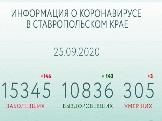 Губернатор Ставрополья: противостоять коронавирусу - не просто