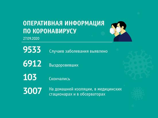 В Кузбассе зафиксировано 150 случаев заражения коронавирусом