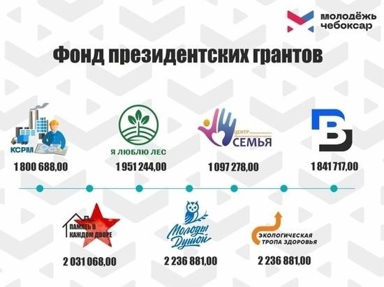 По инициативам молодежи в Чебоксарах реализуются грантовые проекты на 13,9 млн рублей