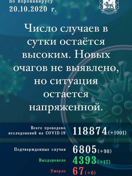 Псковская область близка к повторению коронавирусного пика