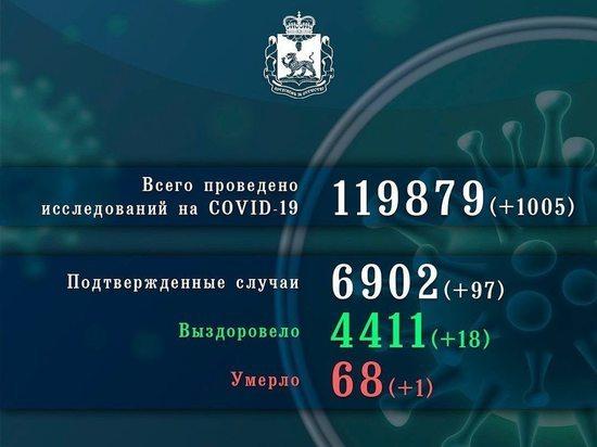 Два новых ковид-очага вспыхнули в Псковской области