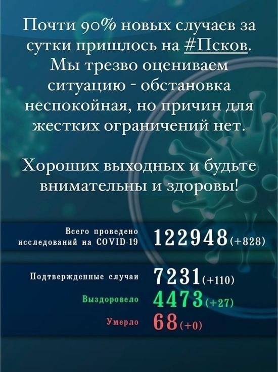 110 новых ковид-пациентов появилось в Псковской области