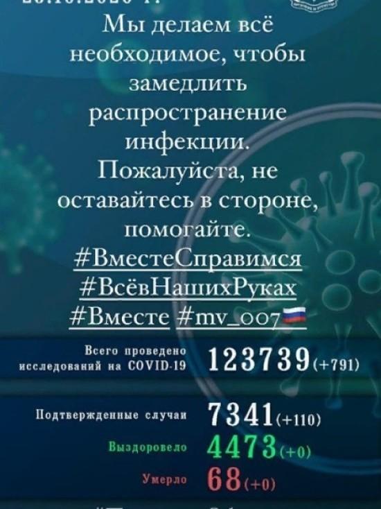 Еще 110 жителей Псковской области заболели коронавирусом