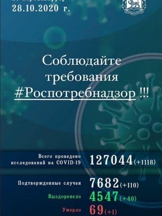 За ночь в Псковской области прибавилось 110 ковид-пациентов