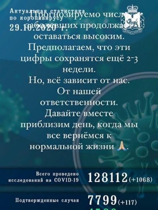 Еще 117 жителей Псковской области заразились COVID-19