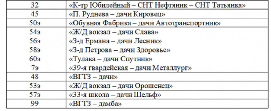 В Волгограде 12 дачных маршрутов прекратят работу с 1 ноября, фото-2
