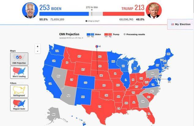 Кто победил на выборах в США и стал президентом Америки в 2020 году — прямая трансляция, результаты выборов