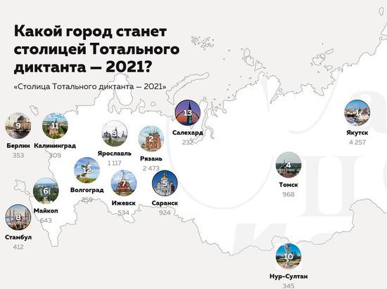 Якутск лидирует в выборе места проведения Тотального диктанта