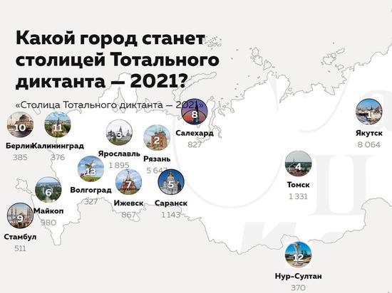 В голосовании за столицу «Тотального диктанта» пока впереди Якутск