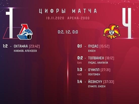 «Локомотив» проиграл «Йокериту»