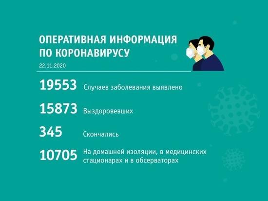 Кемерово и Новокузнецк сравнялись по суточному числу заболевших COVID-19