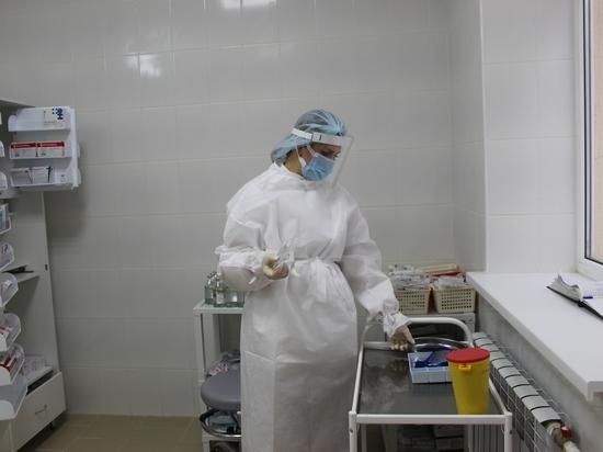 Государственная программа СК «Развитие здравоохранения» - в действии