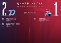 Минское «Динамо» не сдалось «Локомотиву»