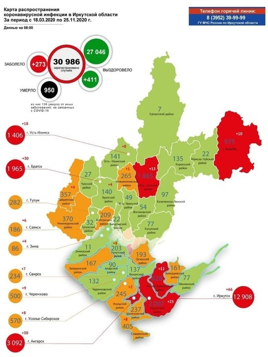Коронавирус в Приангарье: заболело 273, выписалось 411, умерли 14