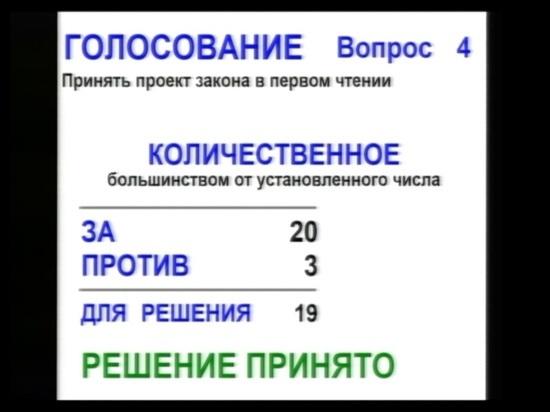 Бюджет Карелии на будущий год принят в первом чтении