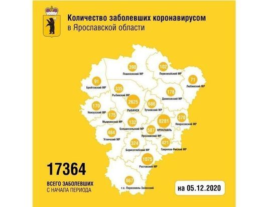 COVID-19 в Ярославской области: количество жертв растет