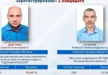 Новым главой Кологривского района Костромской области стал директор школы искусств