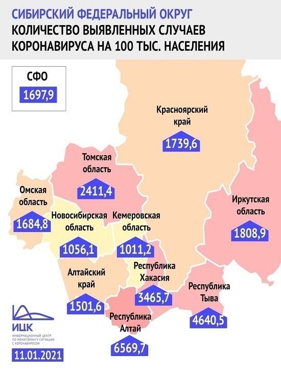 Кузбасс сохранил статус самого благополучного региона Сибири по заболеваемости коронавирусом