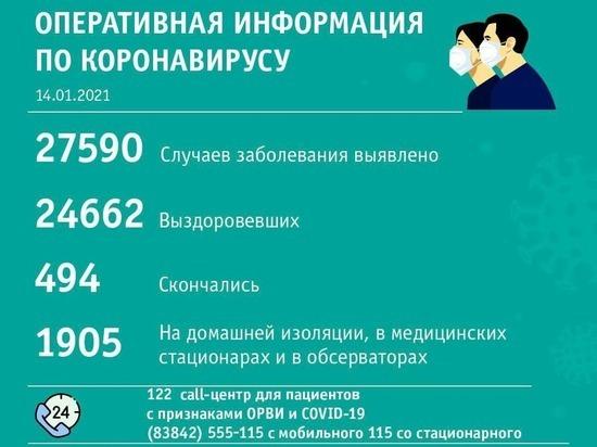 Новокузнецк и Кемерово сравнялись по суточному количеству заболевших коронавирусом
