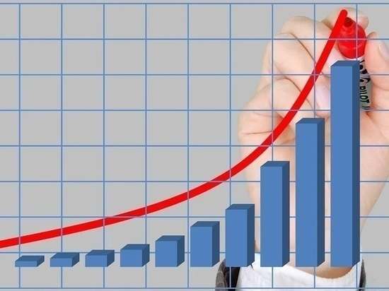 За 12 месяцев банк заработал 781,6 млрд рублей
