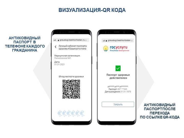 """Первые в России """"антиковидные паспорта"""" насторожили уфимцев"""